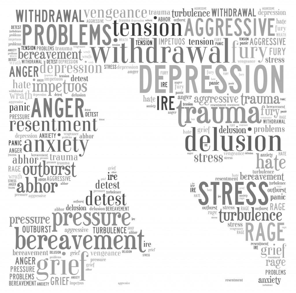 negative emotions trauma word cloud